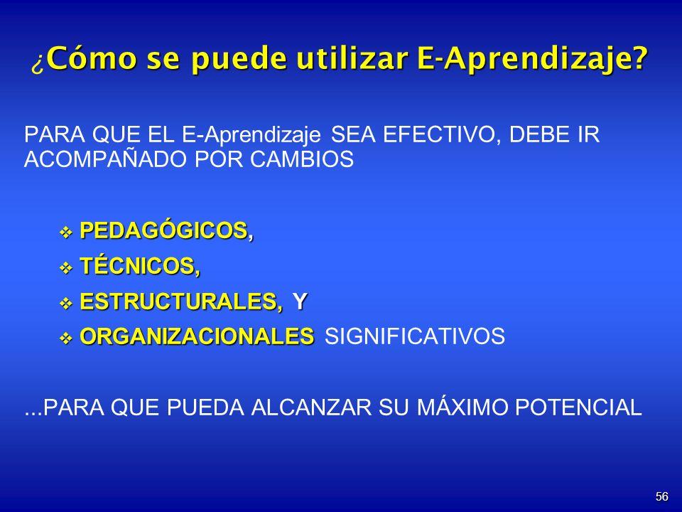 56 PARA QUE EL E-Aprendizaje SEA EFECTIVO, DEBE IR ACOMPAÑADO POR CAMBIOS PEDAGÓGICOS, PEDAGÓGICOS, TÉCNICOS, TÉCNICOS, ESTRUCTURALES, Y ESTRUCTURALES, Y ORGANIZACIONALES ORGANIZACIONALES SIGNIFICATIVOS...PARA QUE PUEDA ALCANZAR SU MÁXIMO POTENCIAL Cómo se puede utilizar E-Aprendizaje.