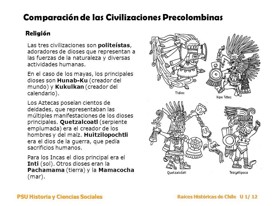 PSU Historia y Ciencias Sociales Raíces Históricas de Chile U 1/ 12 Comparación de las Civilizaciones Precolombinas Religión Las tres civilizaciones son politeístas, adoradores de dioses que representan a las fuerzas de la naturaleza y diversas actividades humanas.