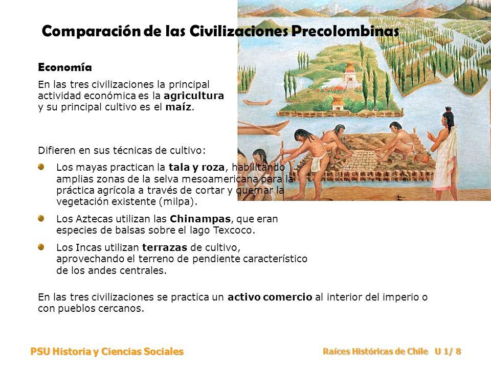 PSU Historia y Ciencias Sociales Raíces Históricas de Chile U 1/ 9 Comparación de las Civilizaciones Precolombinas Sociedad Las tres civilizaciones están altamente jerarquizadas, con una pirámide social que tiene en su base a los sectores campesinos y esclavos.