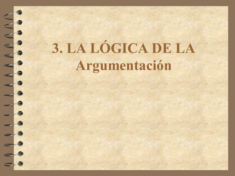 3. LA LÓGICA DE LA Argumentación