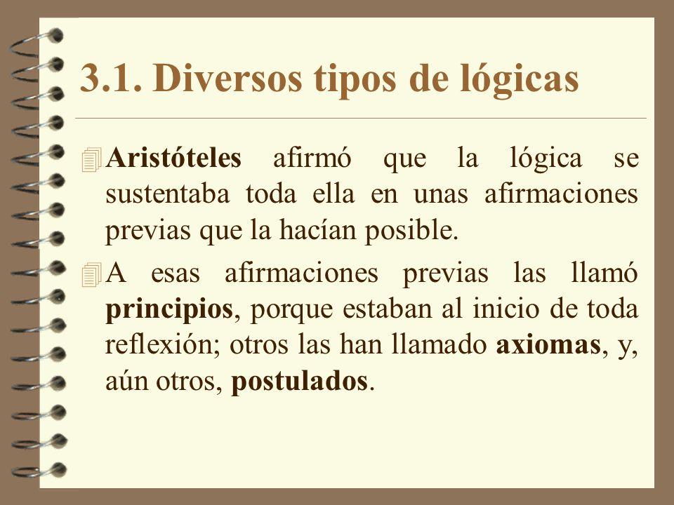 3.1. Diversos tipos de lógicas 4 Aristóteles afirmó que la lógica se sustentaba toda ella en unas afirmaciones previas que la hacían posible. 4 A esas