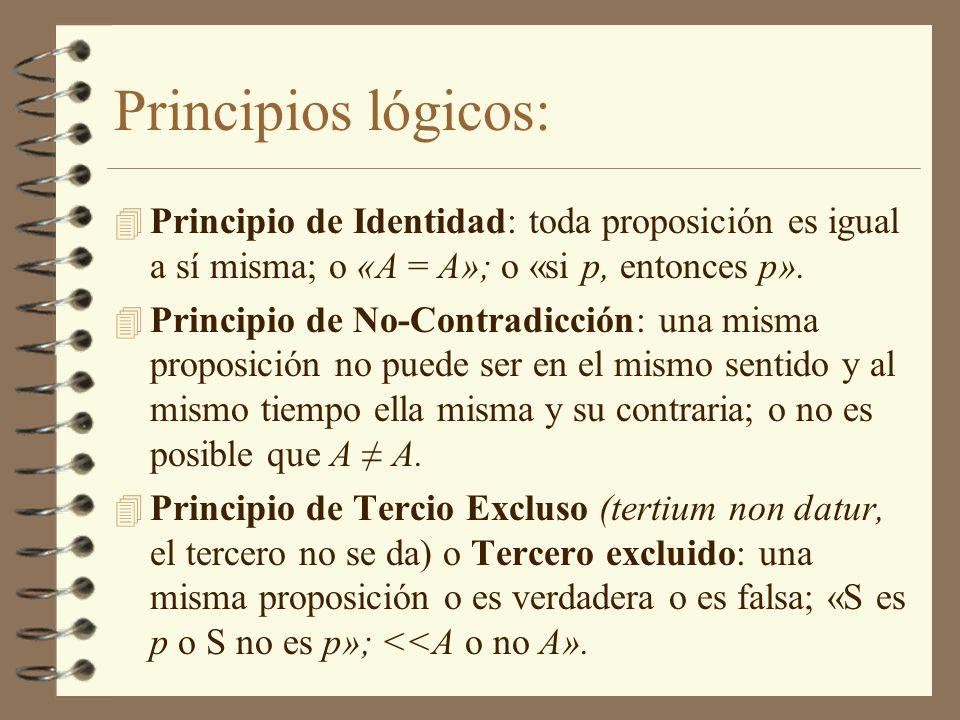 Principios lógicos: 4 Principio de Identidad: toda proposición es igual a sí misma; o «A = A»; o «si p, entonces p». 4 Principio de No-Contradicción: