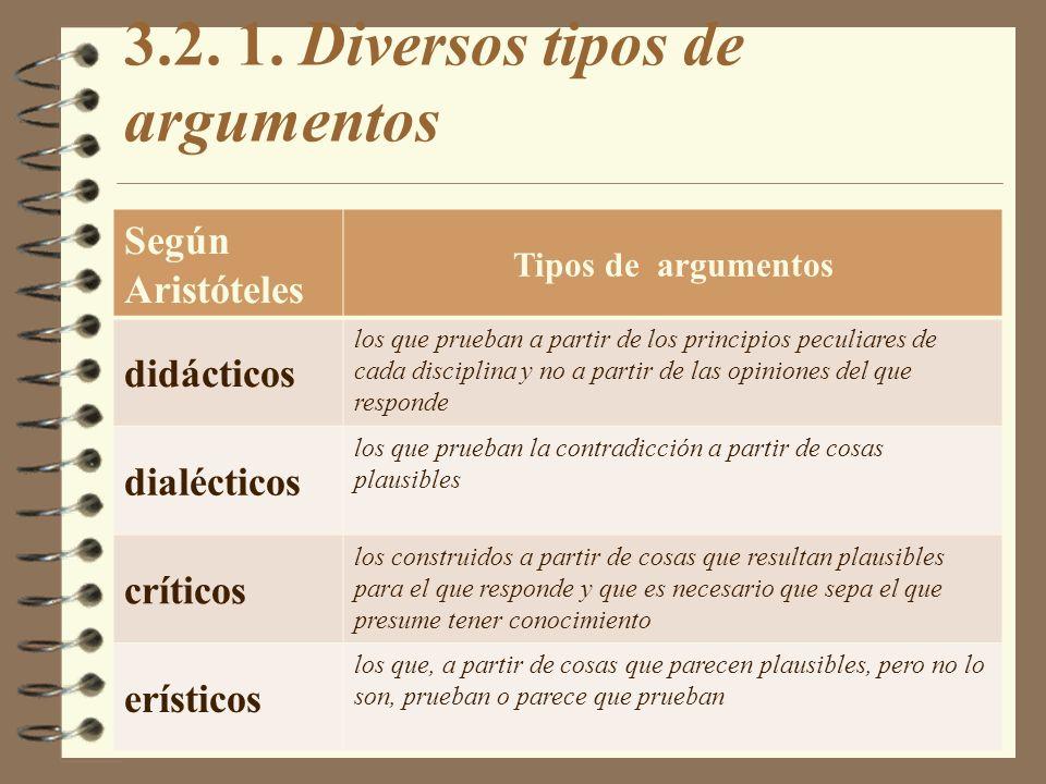 3.2. 1. Diversos tipos de argumentos Según Aristóteles Tipos de argumentos didácticos los que prueban a partir de los principios peculiares de cada d