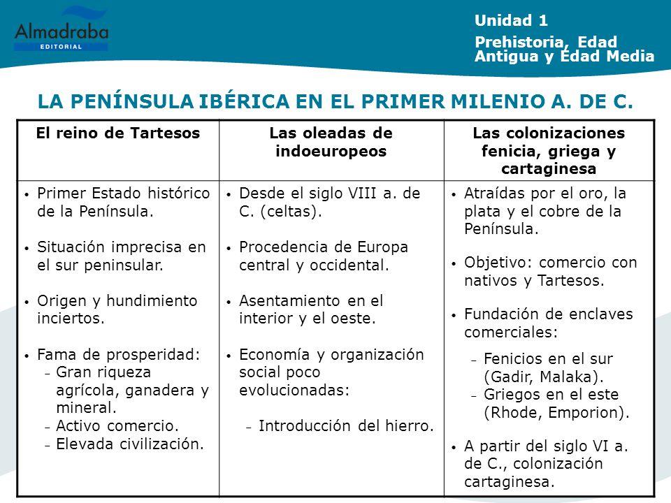 LA ESPAÑA ISLÁMICA (AL ÁNDALUS) Evolución políticaEvolución económicaEstructura social Valiato (711-756).
