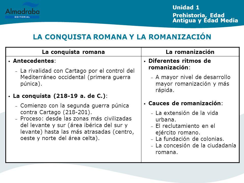 LOS REINOS CRISTIANOS: ORIGEN Y CONSOLIDACIÓN POLÍTICA (SIGLOS VIII-XIII) Primitivos núcleos de resistenciaMapa político definitivo (siglo XIII) Núcleo asturiano.