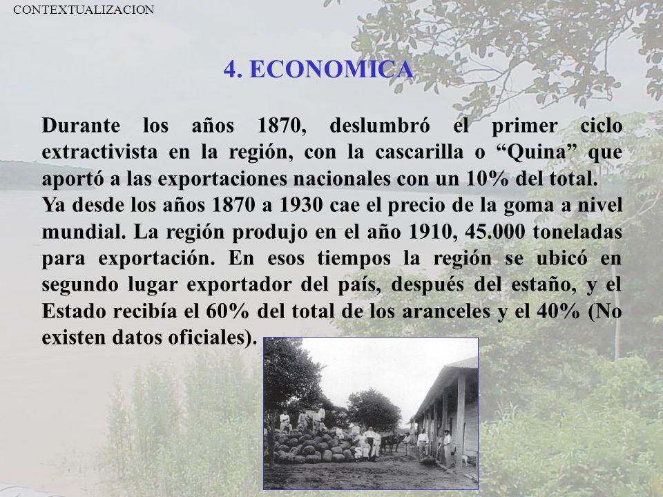 4. ECONOMICA CONTEXTUALIZACION Durante los años 1870, deslumbró el primer ciclo extractivista en la región, con la cascarilla o Quina que aportó a las