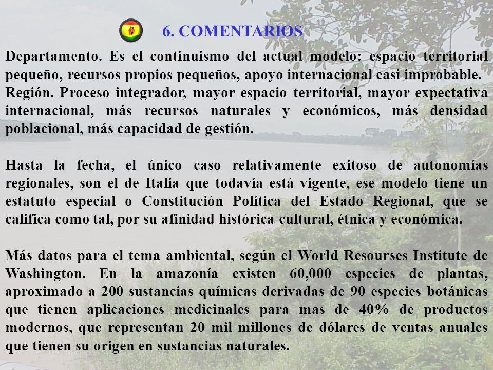6. COMENTARIOS Departamento. Es el continuismo del actual modelo: espacio territorial pequeño, recursos propios pequeños, apoyo internacional casi imp