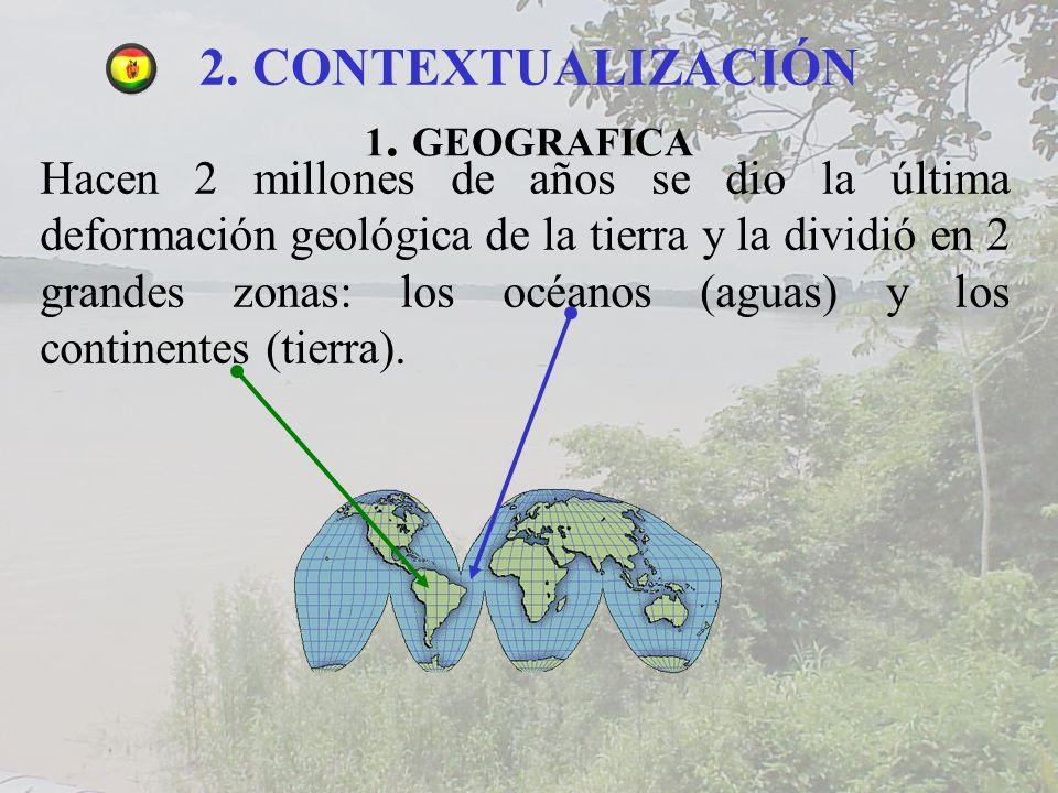 1. GEOGRAFICA 2.CONTEXTUALIZACIÓN Hacen 2 millones de años se dio la última deformación geológica de la tierra y la dividió en 2 grandes zonas: los oc
