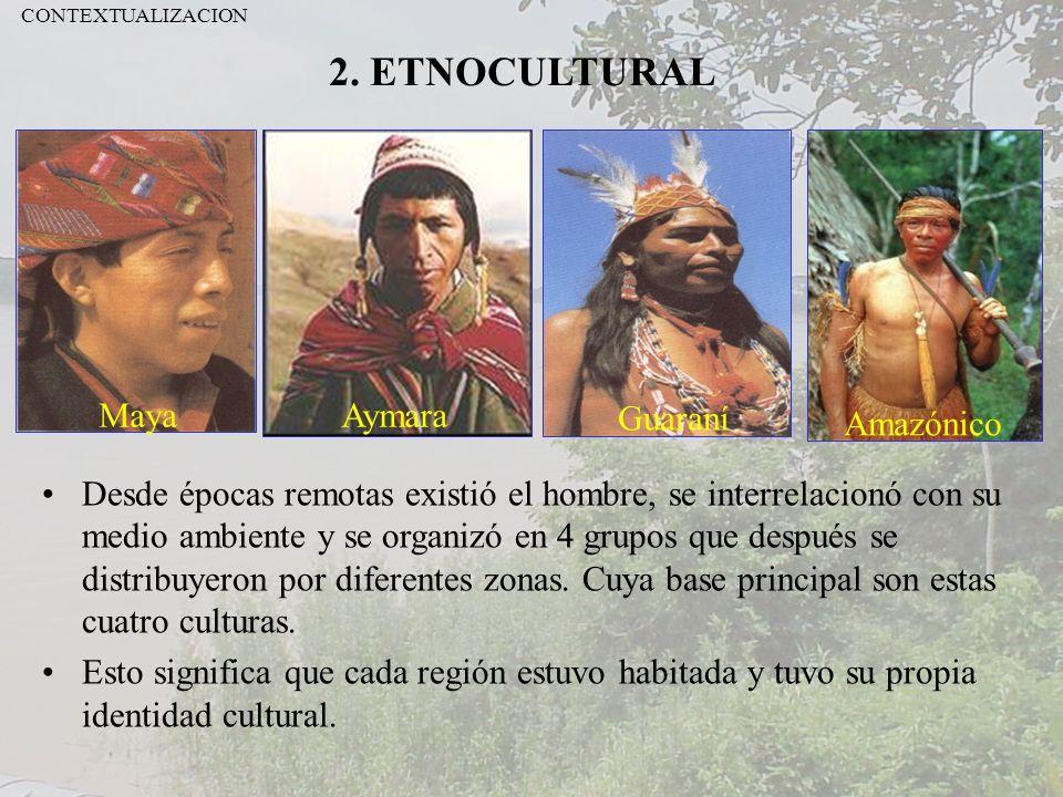 2. ETNOCULTURAL Desde épocas remotas existió el hombre, se interrelacionó con su medio ambiente y se organizó en 4 grupos que después se distribuyeron
