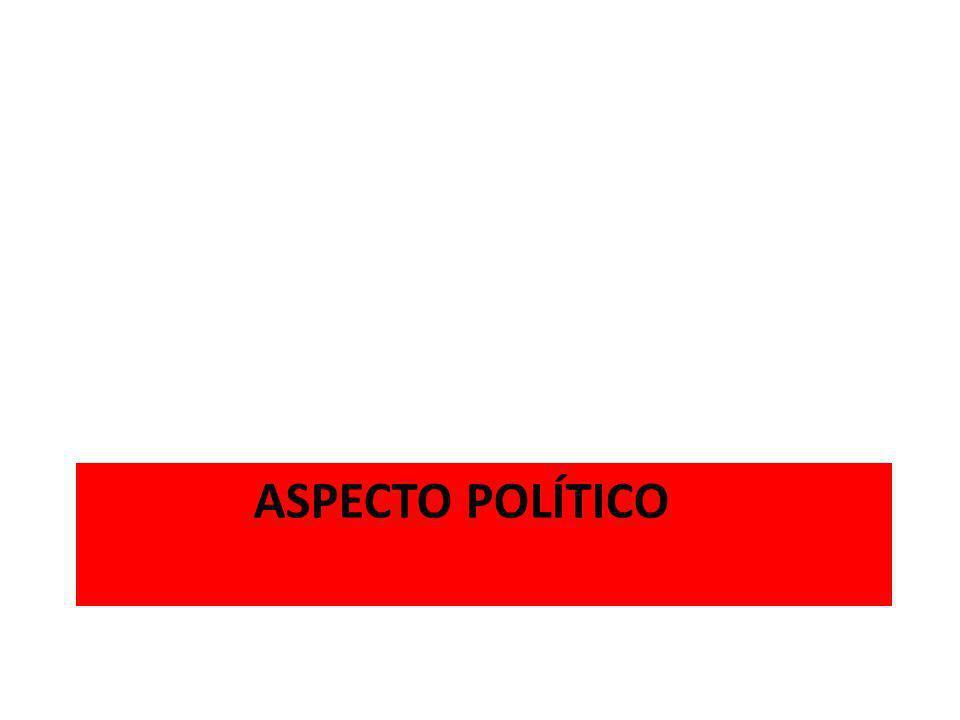 ASPECTO POLÍTICO