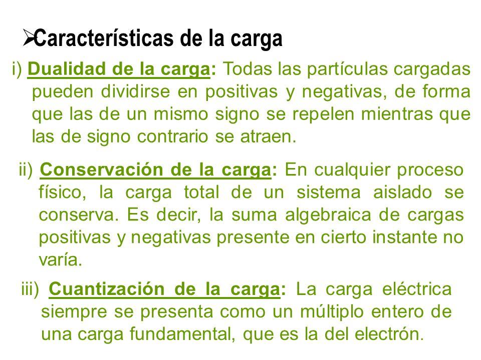 Características de la carga i) Dualidad de la carga: Todas las partículas cargadas pueden dividirse en positivas y negativas, de forma que las de un m