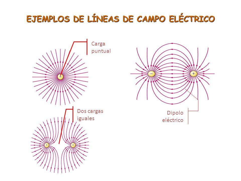 EJEMPLOS DE LÍNEAS DE CAMPO ELÉCTRICO Carga puntual Dos cargas iguales Dipolo eléctrico