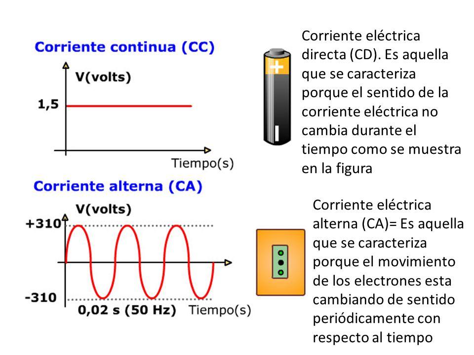Corriente eléctrica Corriente eléctrica directa (CD). Es aquella que se caracteriza porque el sentido de la corriente eléctrica no cambia durante el t