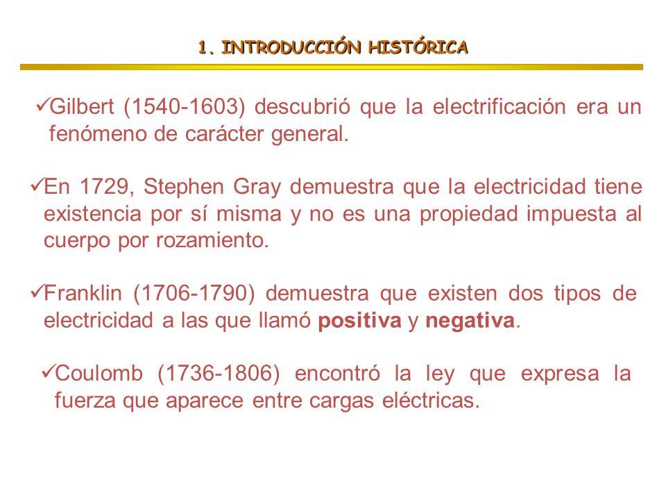 En 1820 Hans Christian Oersted observó una relación entre electricidad y magnetismo consistente en que cuando colocaba la aguja de una brújula cerca de un alambre por el que circulaba corriente, ésta experimentaba una desviación.