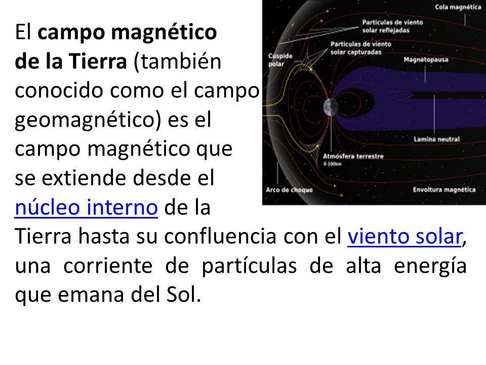 El campo magnético de la Tierra (también conocido como el campo geomagnético) es el campo magnético que se extiende desde el núcleo internonúcleo inte