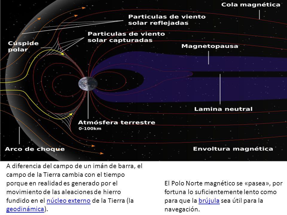 A diferencia del campo de un imán de barra, el campo de la Tierra cambia con el tiempo porque en realidad es generado por el movimiento de las aleacio