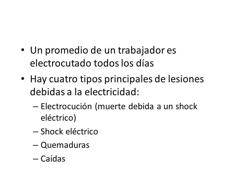 Un promedio de un trabajador es electrocutado todos los días Hay cuatro tipos principales de lesiones debidas a la electricidad: – Electrocución (muer