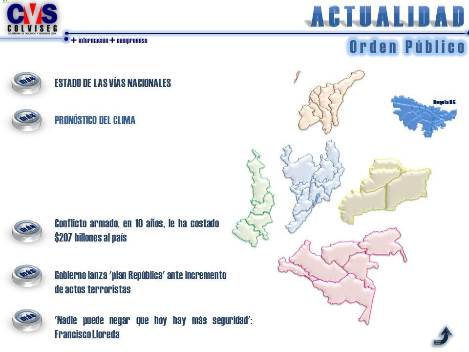 + información + compromiso ESTADO DE LAS VÍAS NACIONALES PRONÓSTICO DEL CLIMA Bogotá D.C. Conflicto armado, en 10 años, le ha costado $207 billones al