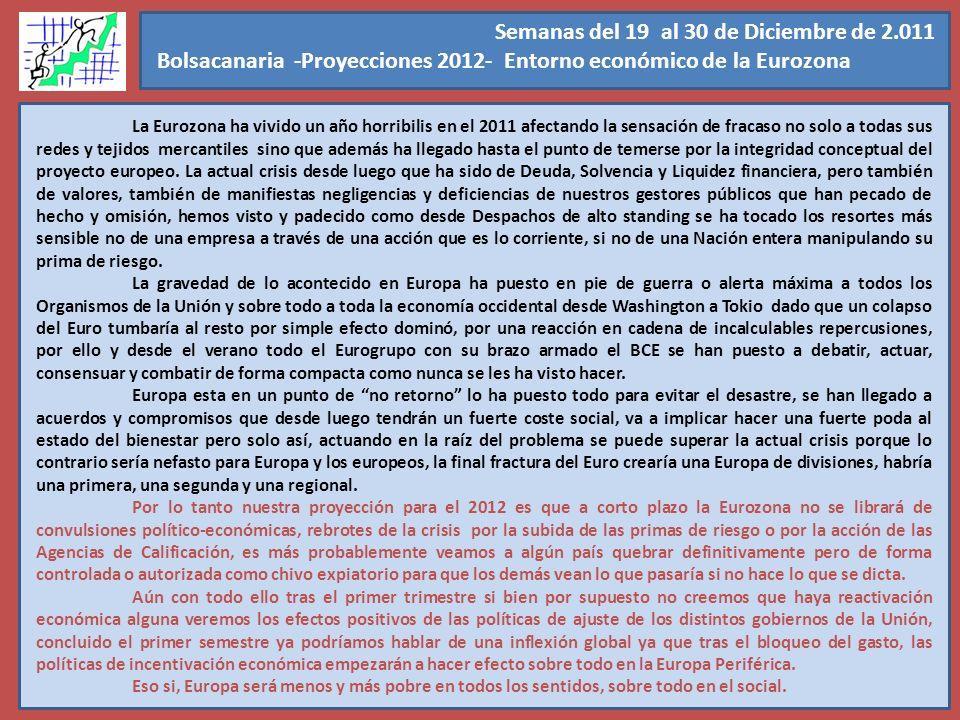 Semanas del 19 al 30 de Diciembre de 2.011 Bolsacanaria -Proyecciones 2012- Entorno económico de la Eurozona La Eurozona ha vivido un año horribilis e