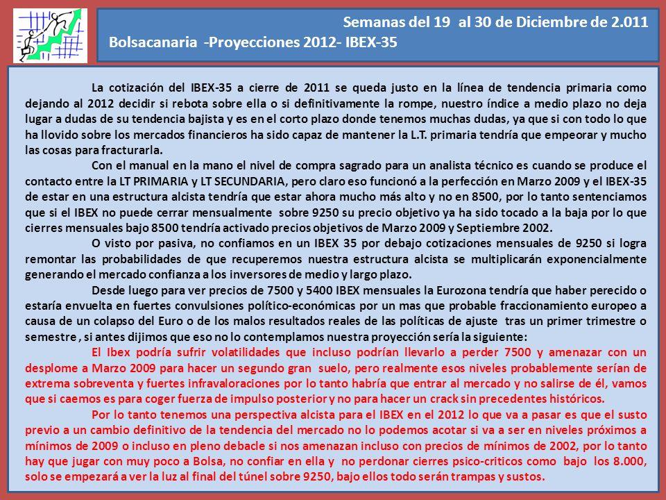 Semanas del 19 al 30 de Diciembre de 2.011 Bolsacanaria -Proyecciones 2012- IBEX-35 La cotización del IBEX-35 a cierre de 2011 se queda justo en la lí