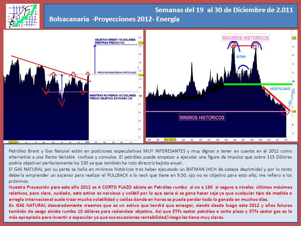Semanas del 19 al 30 de Diciembre de 2.011 Bolsacanaria -Proyecciones 2012- Energía. Nuestra predicción para ellos es que el 2012 les será positivo va