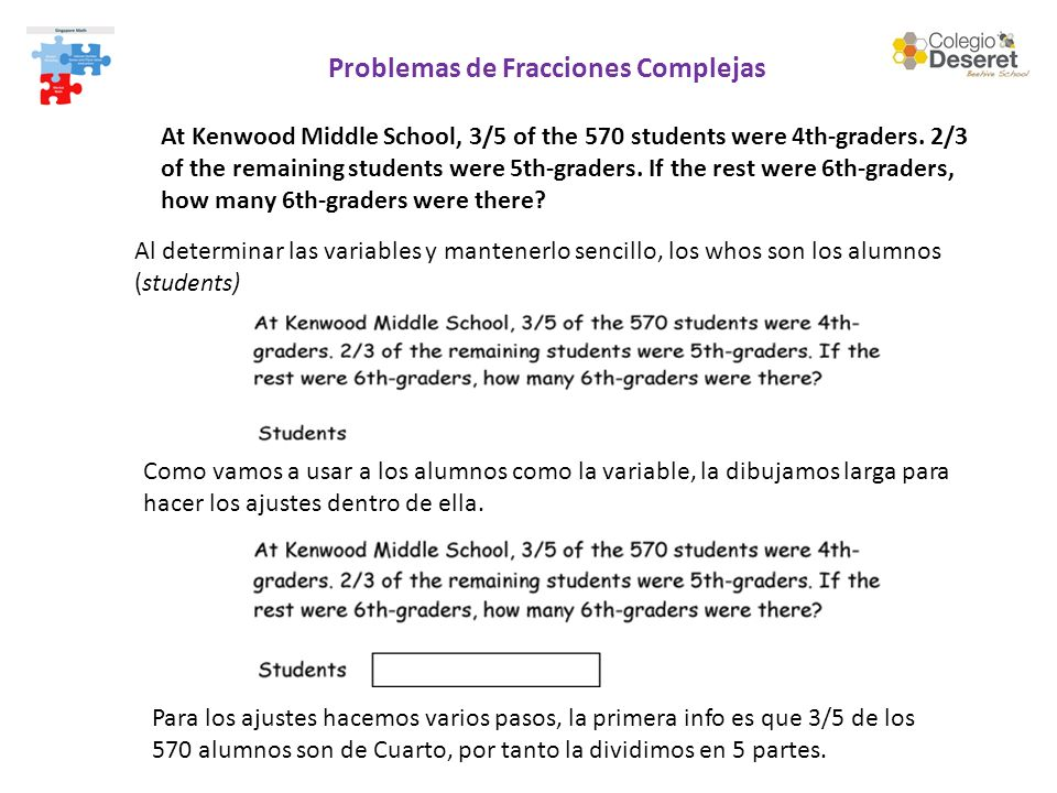 Problemas de Fracciones Complejas At Kenwood Middle School, 3/5 of the 570 students were 4th-graders.