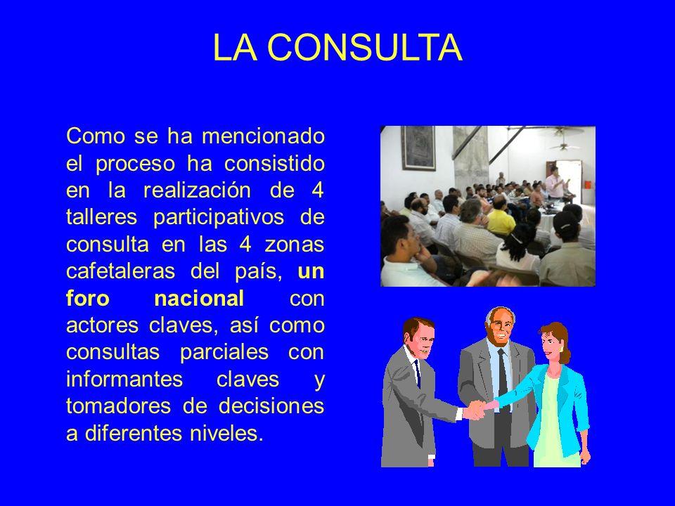 LA CONSULTA Como se ha mencionado el proceso ha consistido en la realización de 4 talleres participativos de consulta en las 4 zonas cafetaleras del p