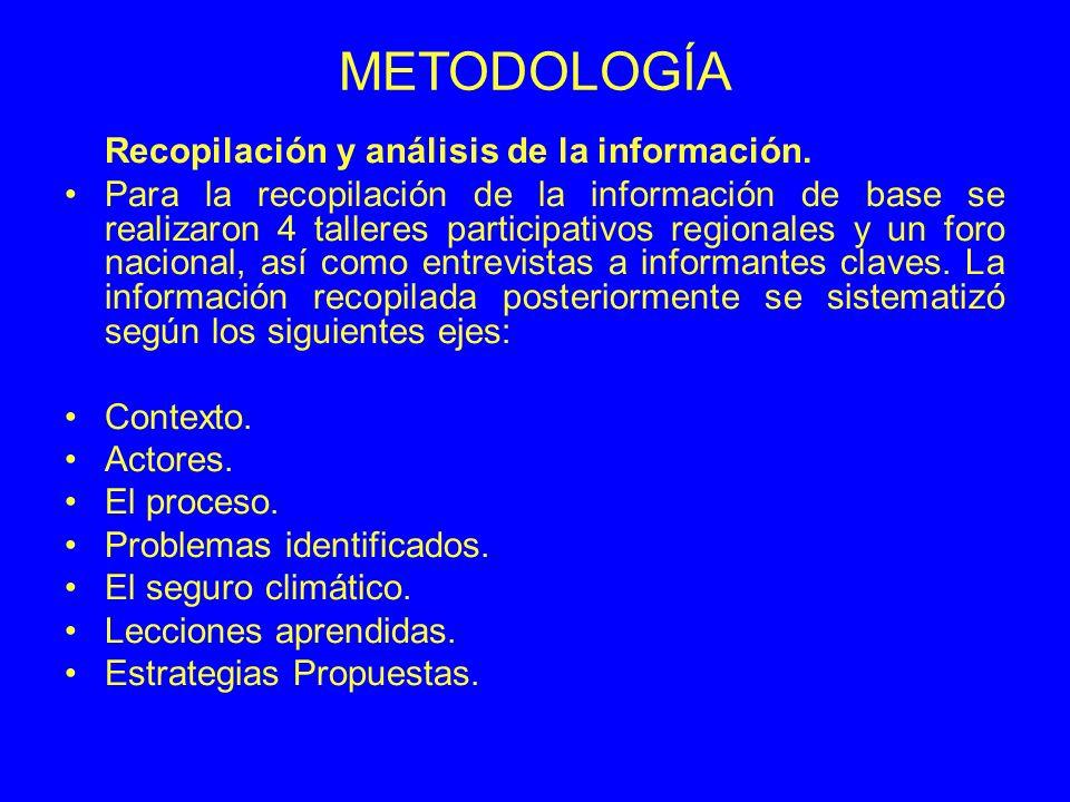 METODOLOGÍA Recopilación y análisis de la información. Para la recopilación de la información de base se realizaron 4 talleres participativos regional