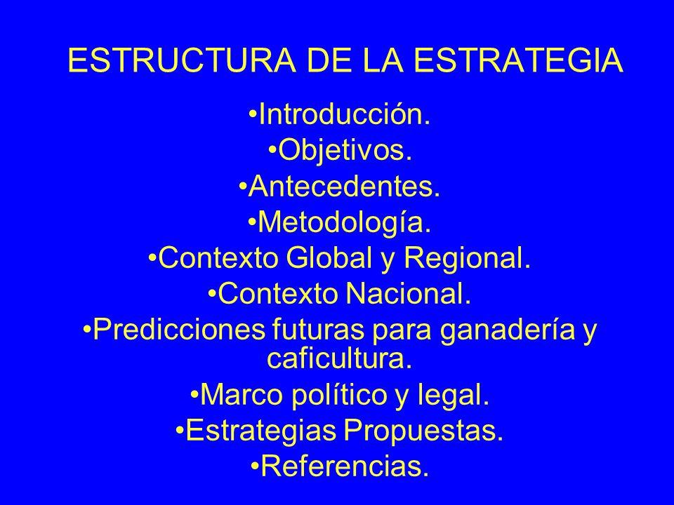 ESTRUCTURA DE LA ESTRATEGIA Introducción. Objetivos. Antecedentes. Metodología. Contexto Global y Regional. Contexto Nacional. Predicciones futuras pa
