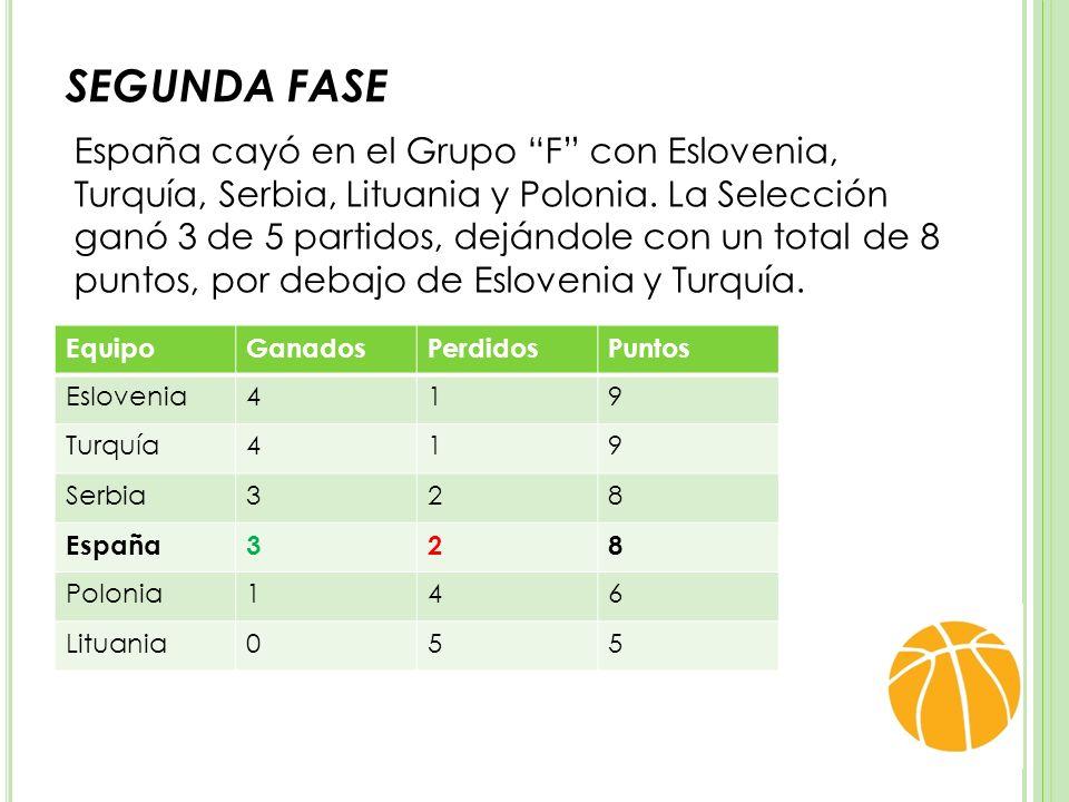 FASE FINAL Cuartos de final Semifinal Final España (85) – Serbia(63) España - Grecia Francia - España Turquía - Grecia Serbia - Eslovenia Rusia – Serbia Eslovenia - Croacia Grecia(57) Serbia(56) Tercer y cuarto puesto