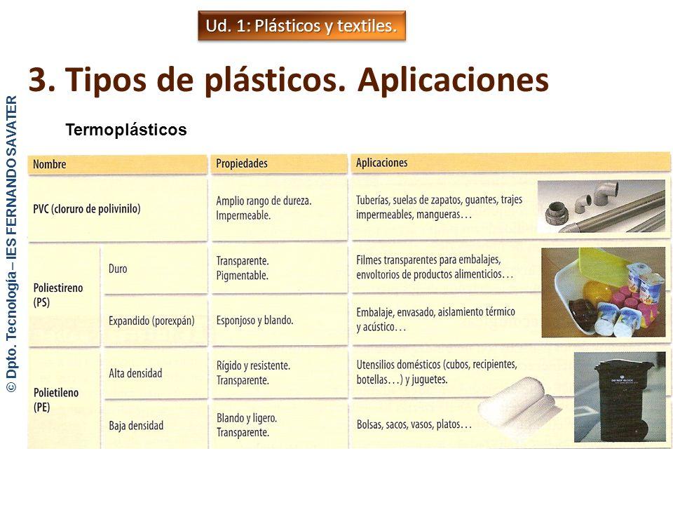 3. Tipos de plásticos. Aplicaciones Termoplásticos © Dpto. Tecnología – IES FERNANDO SAVATER - Se deforman con el calor - Solidifican al enfriarse - S