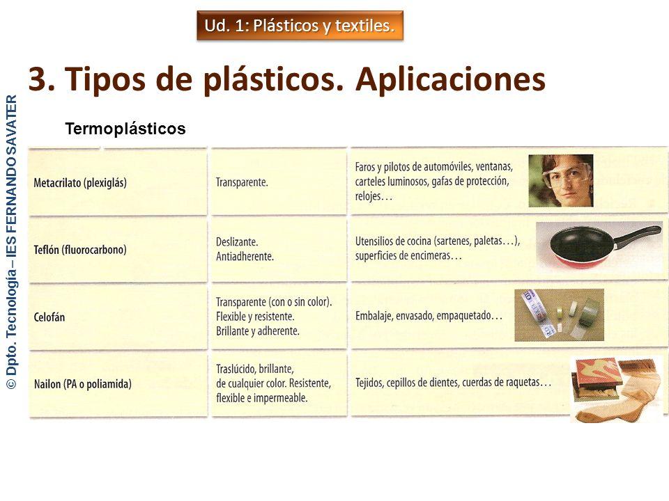 3. Tipos de plásticos. Aplicaciones Termoplásticos © Dpto. Tecnología – IES FERNANDO SAVATER Ud. 1: Plásticos y textiles.