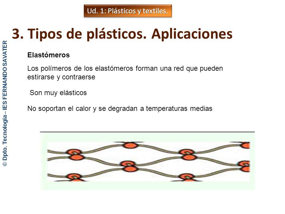 3. Tipos de plásticos. Aplicaciones Termoestables © Dpto. Tecnología – IES FERNANDO SAVATER Ud. 1: Plásticos y textiles.