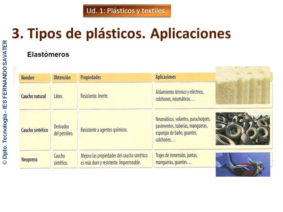 3. Tipos de plásticos. Aplicaciones Elastómeros © Dpto. Tecnología – IES FERNANDO SAVATER Son muy elásticos Los polímeros de los elastómeros forman un
