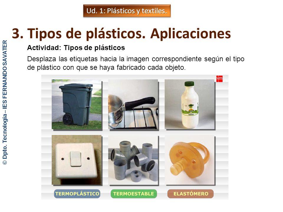 3. Tipos de plásticos. Aplicaciones Elastómeros © Dpto. Tecnología – IES FERNANDO SAVATER Ud. 1: Plásticos y textiles.