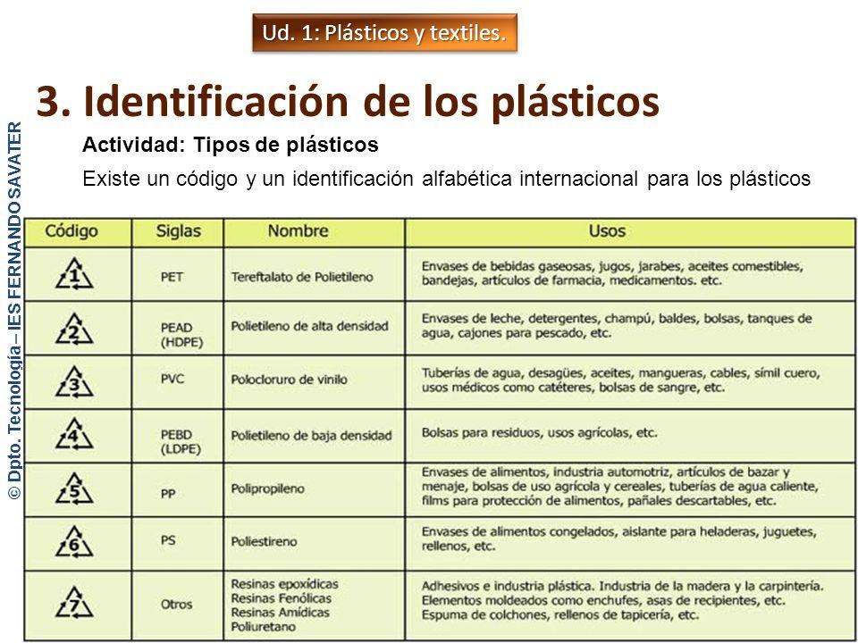 3. Tipos de plásticos. Aplicaciones Actividad: Tipos de plásticos Desplaza las etiquetas hacia la imagen correspondiente según el tipo de plástico con
