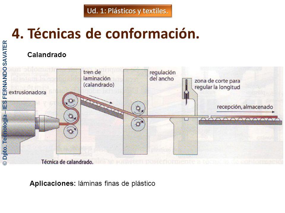 4. Técnicas de conformación. Extrusión Aplicaciones: tubos, varillas, recubrimiento de cables, perfiles para obras,… Ud. 1: Plásticos y textiles. © Dp