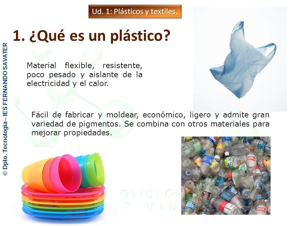 Unidad 1: Plásticos y textiles © Dpto. Tecnología – IES FERNANDO SAVATER