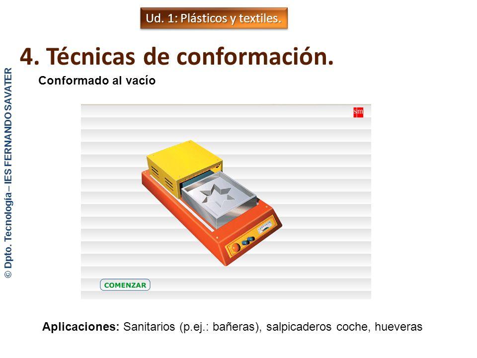 4. Técnicas de conformación. Calandrado Aplicaciones: láminas finas de plástico Ud. 1: Plásticos y textiles. © Dpto. Tecnología – IES FERNANDO SAVATER