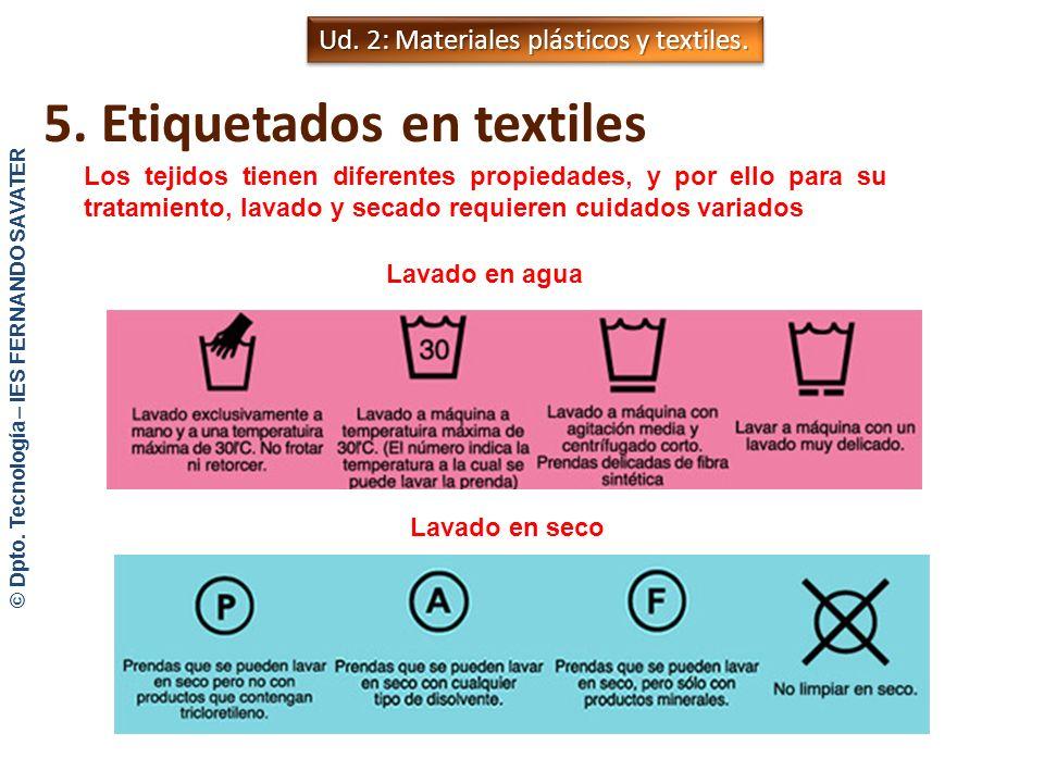 Ud. 2: Materiales plásticos y textiles. 5. Materiales textiles Fibras sintéticas: Se obtienen por reacción química Algunos ejemplos son el nailon, pol