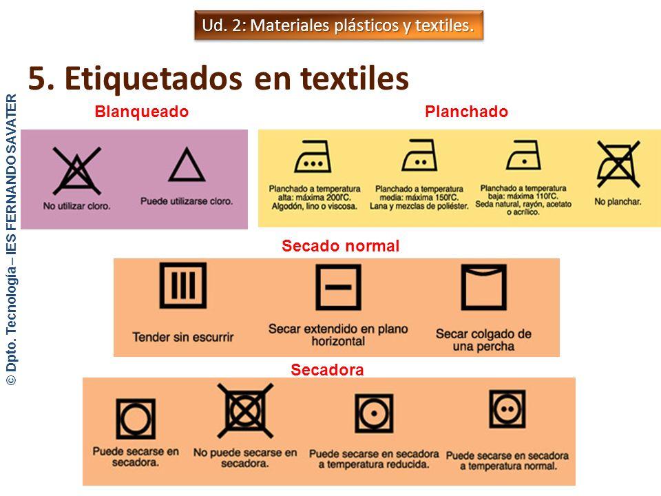 Ud. 2: Materiales plásticos y textiles. 5. Etiquetados en textiles Los tejidos tienen diferentes propiedades, y por ello para su tratamiento, lavado y