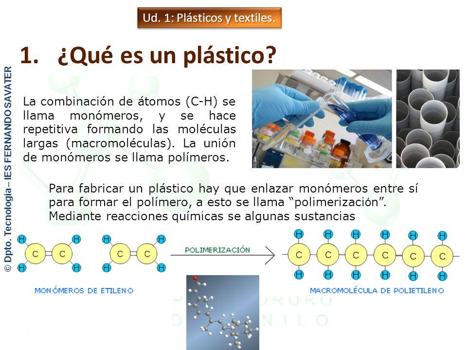 1. ¿Qué es un plástico? Fácil de fabricar y moldear, económico, ligero y admite gran variedad de pigmentos. Se combina con otros materiales para mejor