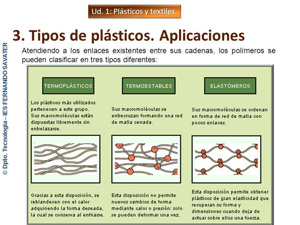 2. Propiedades de los plásticos Propiedades ecológicas - La mayoría de los plásticos se pueden reciclar, especialmente los envases. Se tiran al depósi