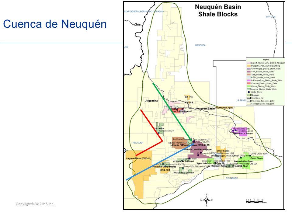 Copyright © 2012 IHS Inc. 10 Cuenca de Neuquén