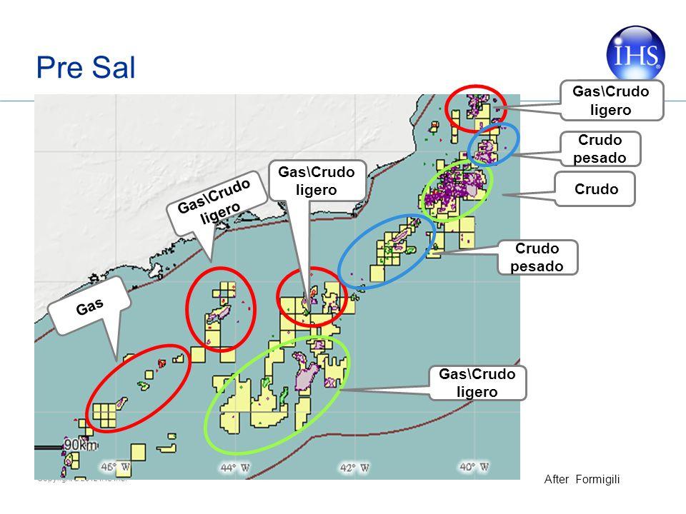 Copyright © 2012 IHS Inc. Pre Sal Gas\Crudo ligero Crudo Crudo pesado Gas\Crudo ligero Gas Gas\Crudo ligero Crudo pesado After Formigili