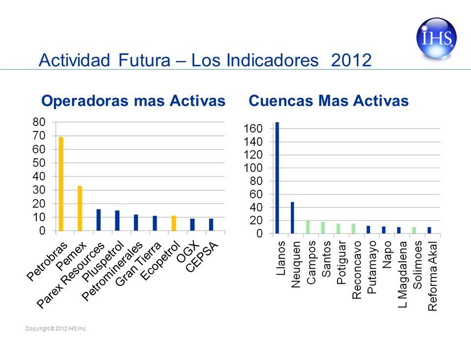 Copyright © 2012 IHS Inc. Actividad Futura – Los Indicadores 2012 Operadoras mas Activas Cuencas Mas Activas