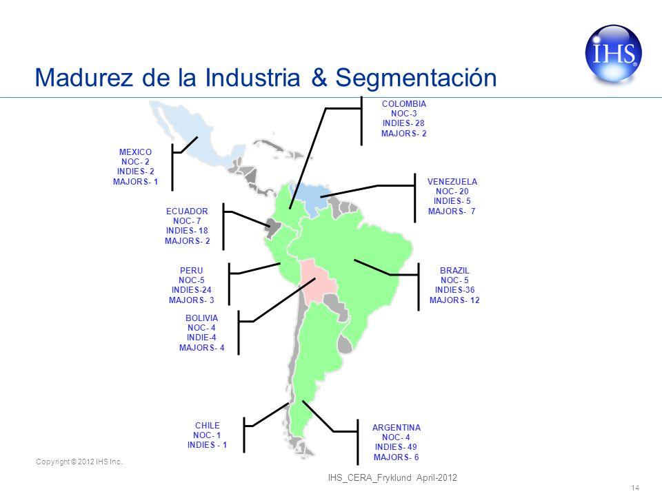 Copyright © 2012 IHS Inc. Madurez de la Industria & Segmentación IHS_CERA_Fryklund April-2012 14 MEXICO NOC- 2 INDIES- 2 MAJORS- 1 ECUADOR NOC- 7 INDI