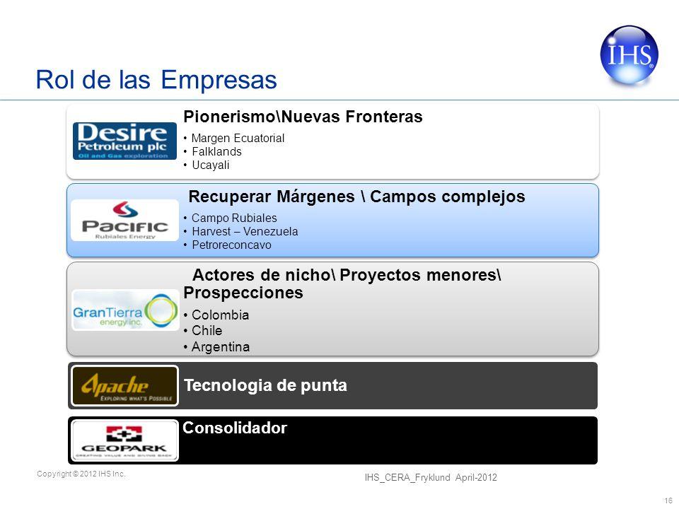 Copyright © 2012 IHS Inc. Rol de las Empresas IHS_CERA_Fryklund April-2012 16 Pionerismo\Nuevas Fronteras Margen Ecuatorial Falklands Ucayali Recupera