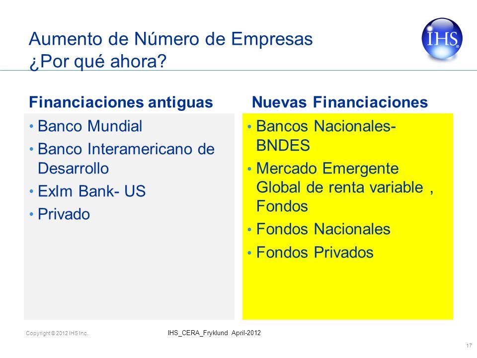 Copyright © 2012 IHS Inc. Aumento de Número de Empresas ¿Por qué ahora? Financiaciones antiguas Banco Mundial Banco Interamericano de Desarrollo ExIm