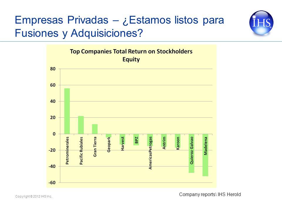 Copyright © 2012 IHS Inc. Empresas Privadas – ¿Estamos listos para Fusiones y Adquisiciones? Company reports\ IHS Herold %